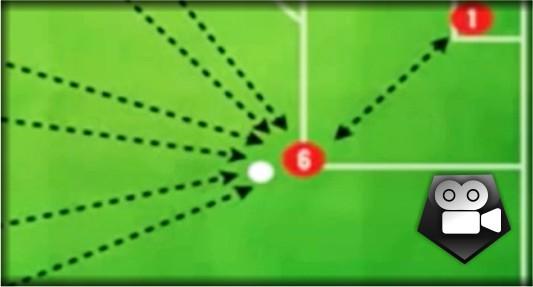 Movimientos de salidas para el 1-4-3-3 (Parte I)